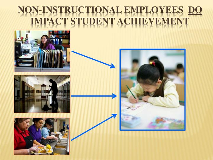 Non-Instructional Employees