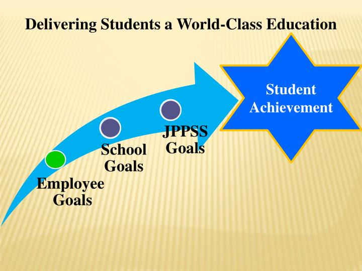 Delivering Students a World-Class Education