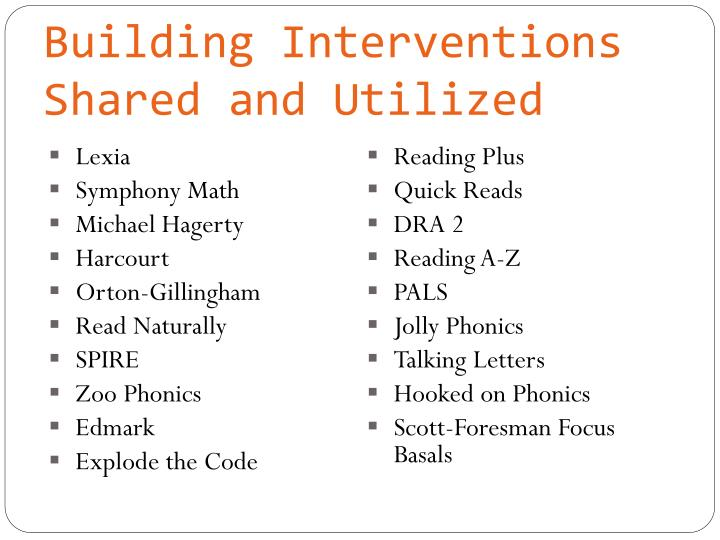 Building Interventions Shared and Utilized
