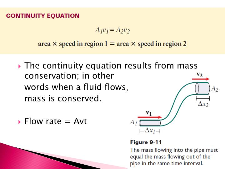 The continuity equation results from mass