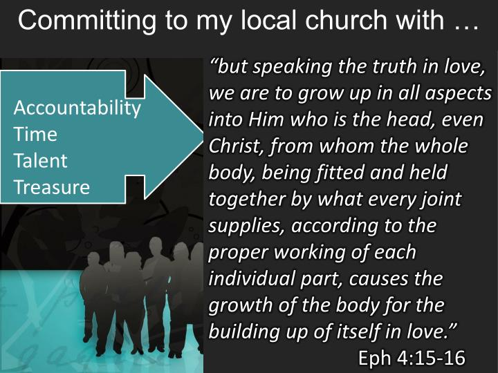 Committing to my local church with …