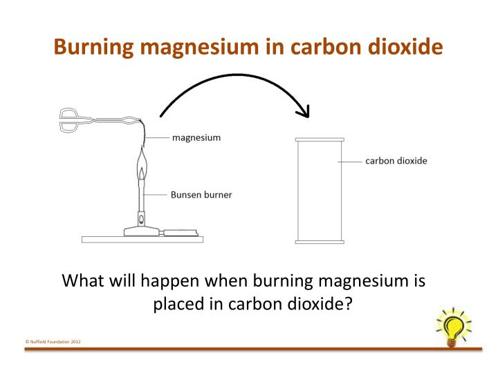 Burning magnesium in carbon dioxide