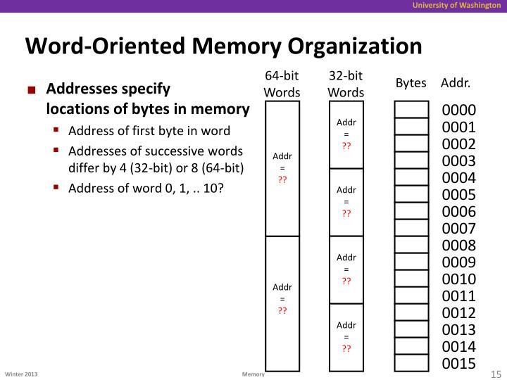 Word-Oriented Memory Organization