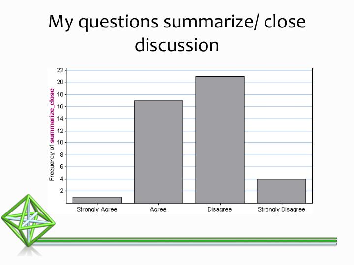 My questions summarize/ close discussion