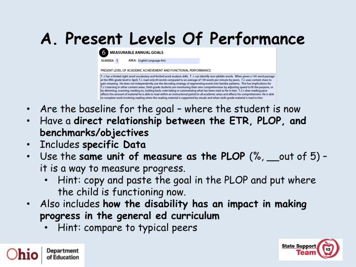 A. Present Levels Of Performance