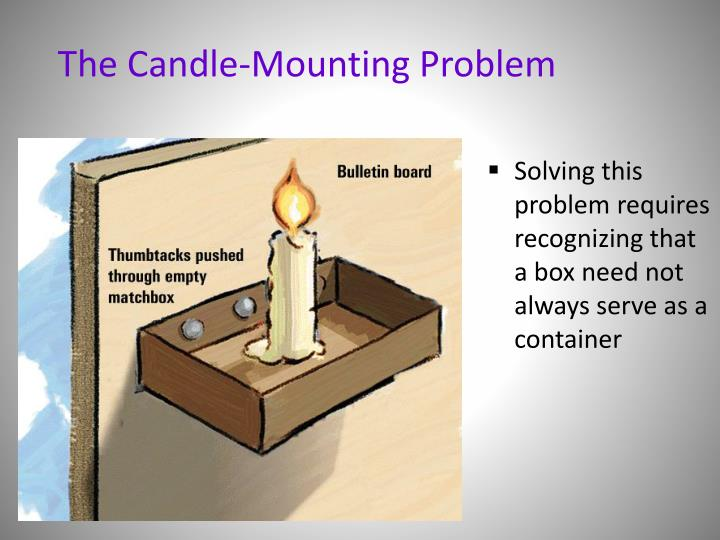 The Candle-Mounting Problem