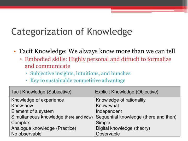 Categorization of Knowledge