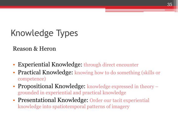 Knowledge Types