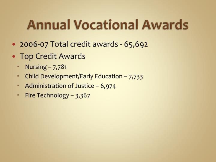 Annual Vocational Awards