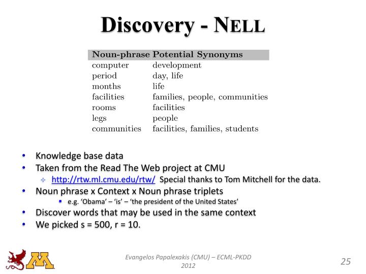 Discovery -