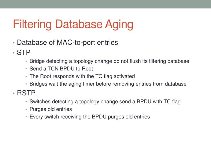 Filtering Database Aging