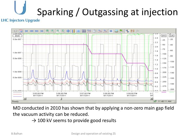 Sparking / Outgassing at injection