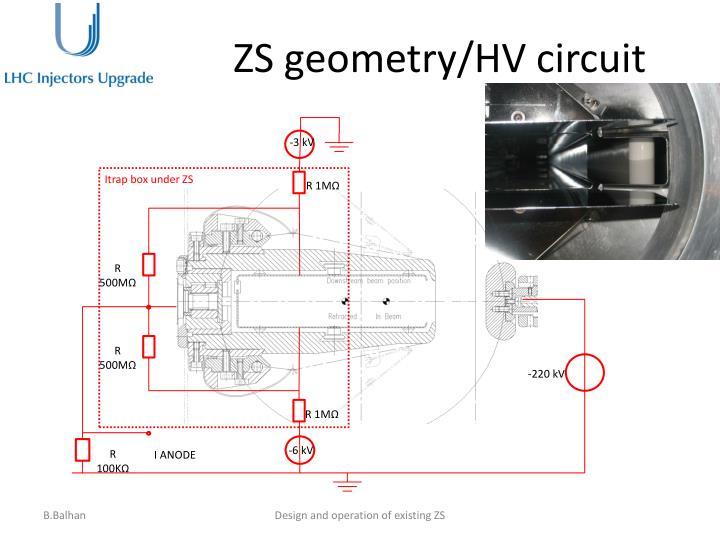 ZS geometry/HV circuit