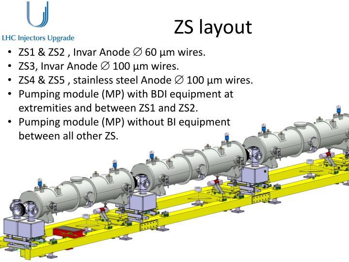 ZS layout