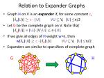 relation to expander graphs