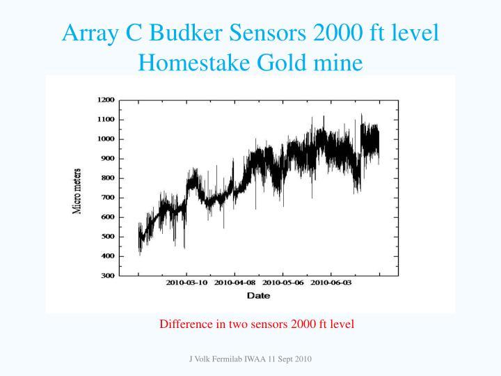 Array C Budker Sensors 2000 ft level Homestake Gold mine
