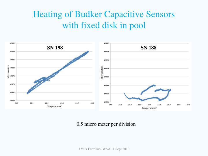 Heating of Budker Capacitive Sensors
