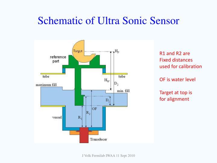 Schematic of Ultra Sonic Sensor