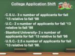 college application shift