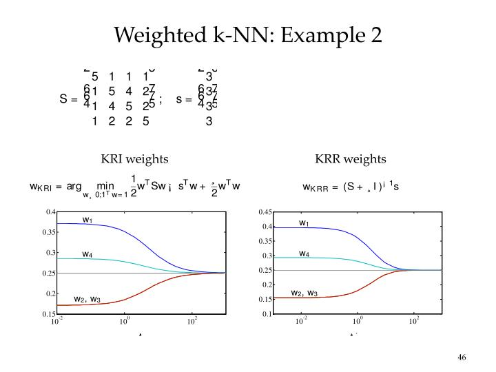 Weighted k-NN: Example 2