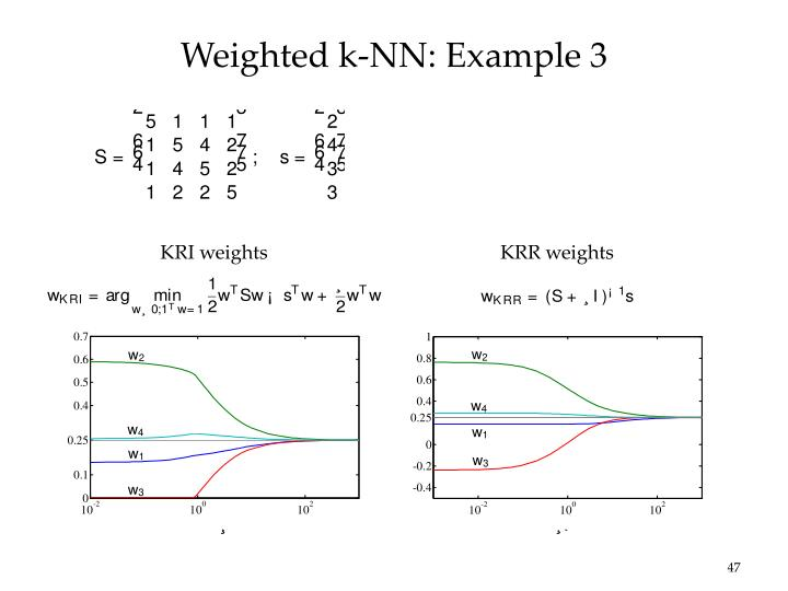 Weighted k-NN: Example 3