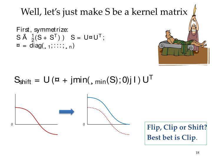 Well, let's just make S be a kernel matrix