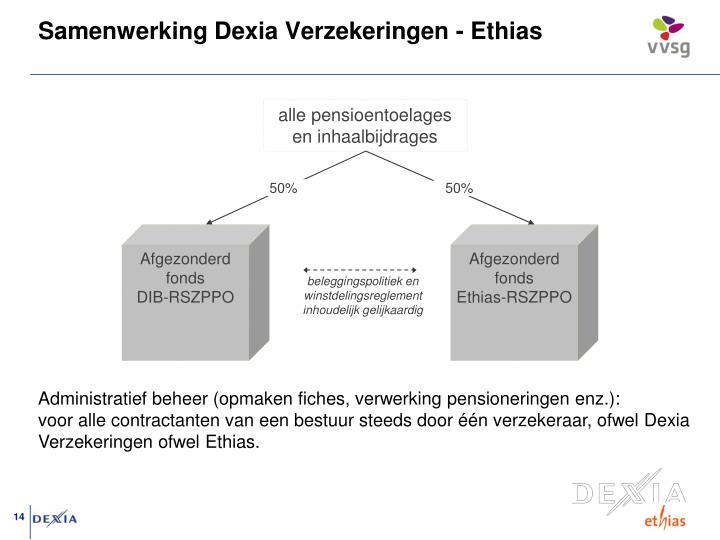 Samenwerking Dexia Verzekeringen - Ethias