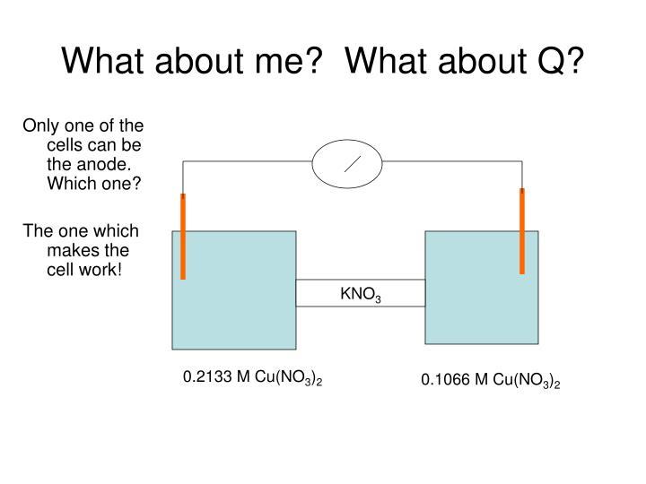 What about me?  What about Q?