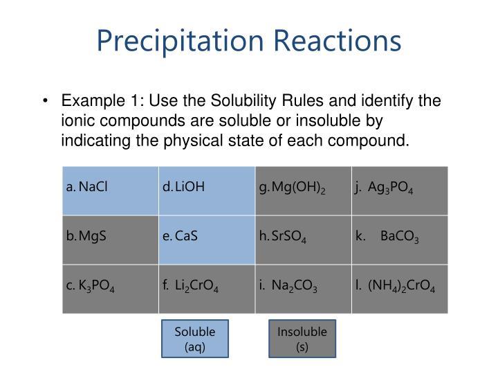 Precipitation Reactions