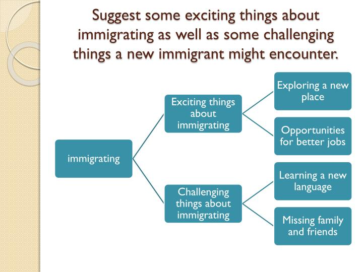 Suggest some exciting things about immigrating as well as some challenging things a new immigrant might encounter.