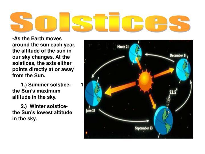 Solstices