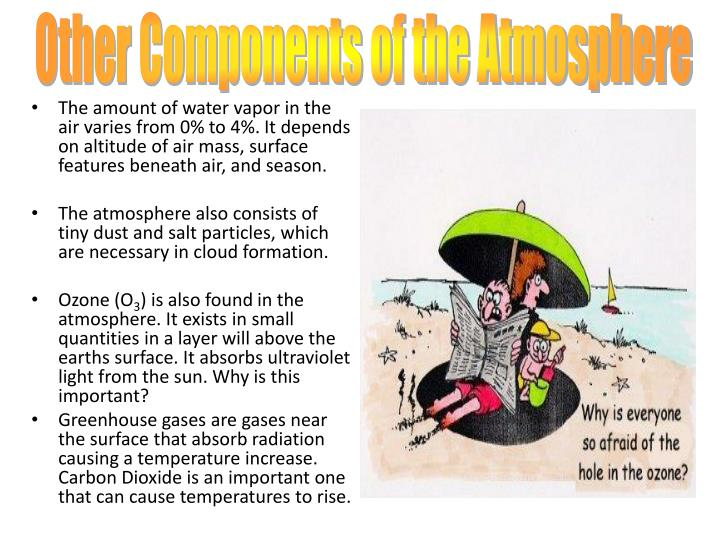 Other Components of the Atmosphere