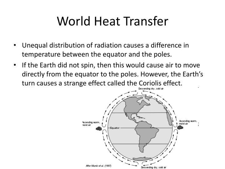 World Heat Transfer