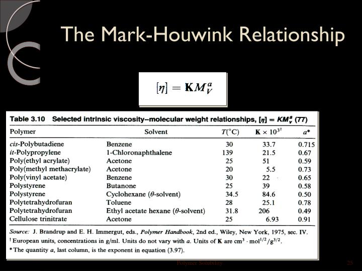 The Mark-Houwink Relationship