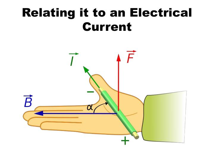 Relating it to an Electrical Current