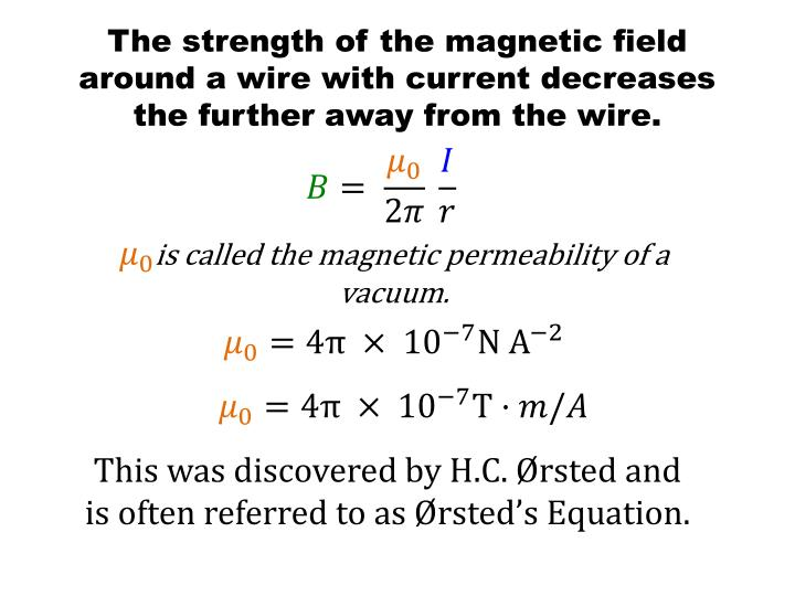 The strength of the magnetic field around a wire with current decreases the further away from the wire.