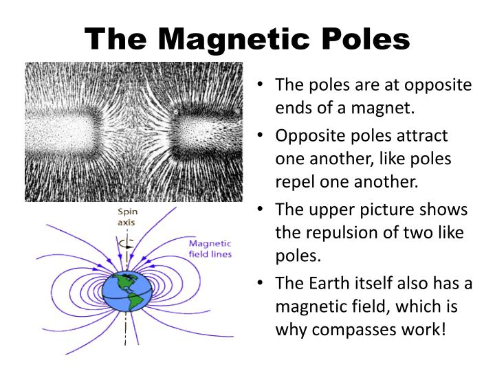 The Magnetic Poles
