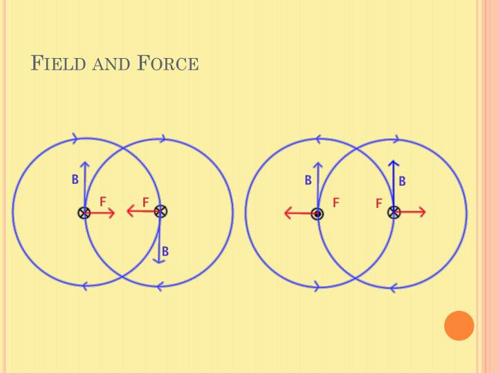 Field and Force