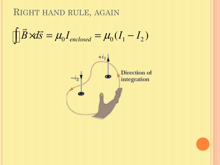 Right hand rule,