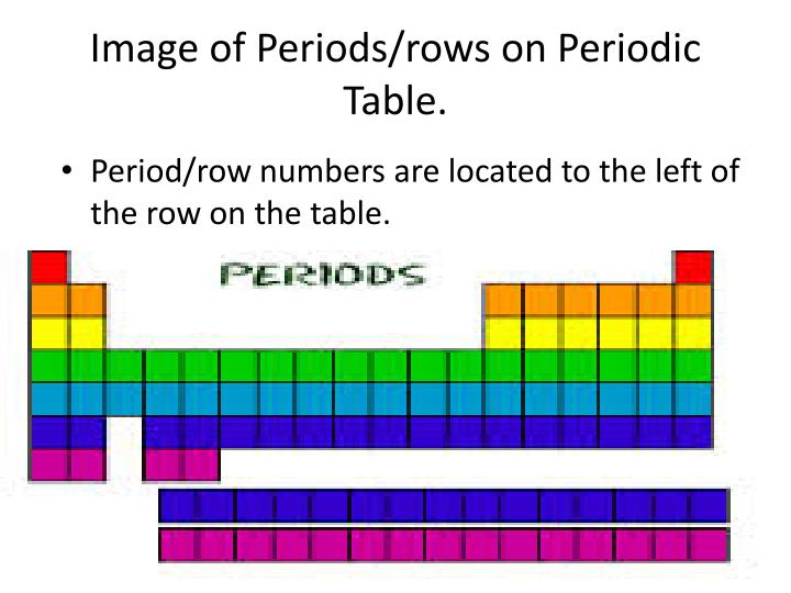 PPT - Cornell Notes Periodic Table of the Elements ...