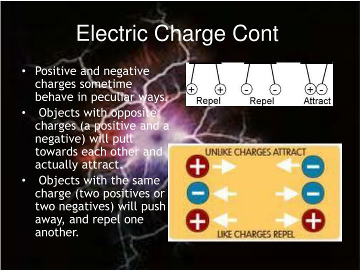 Electric Charge Cont