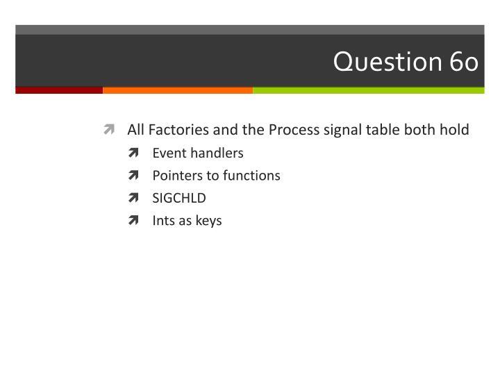 Question 60