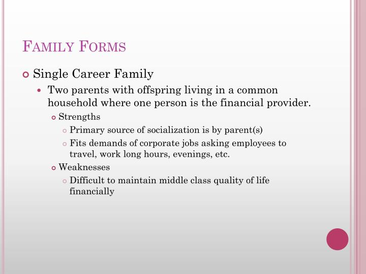 Family Forms