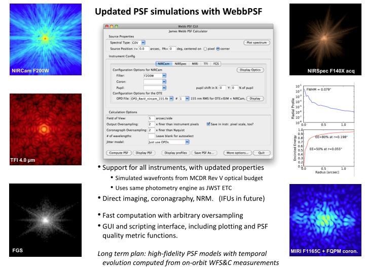 Updated PSF simulations with