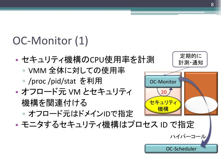 OC-Monitor (1)