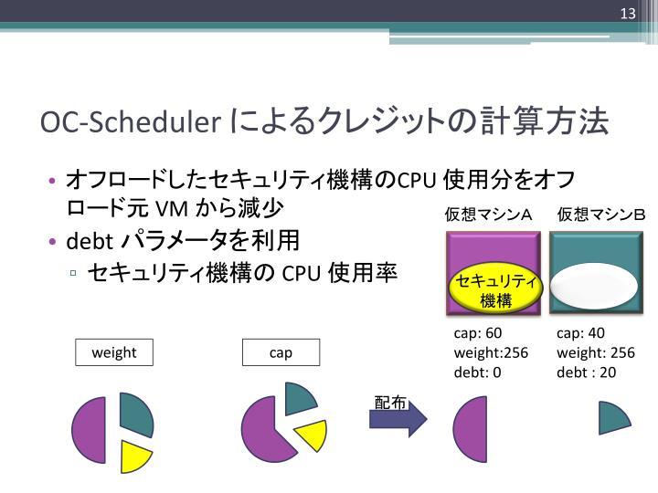 OC-Scheduler