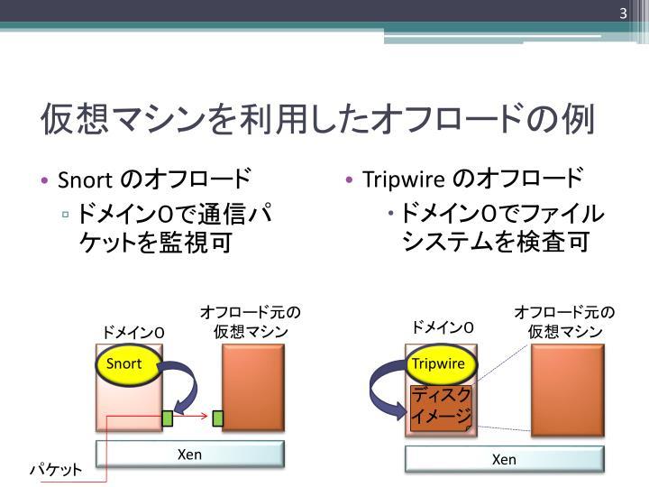 仮想マシンを利用したオフロードの例
