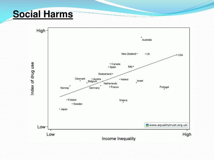 Social Harms
