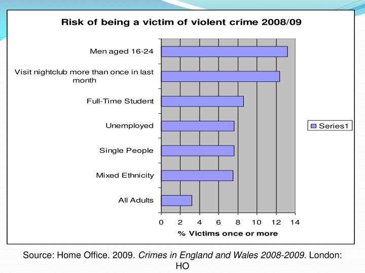 Source: Home Office. 2009.