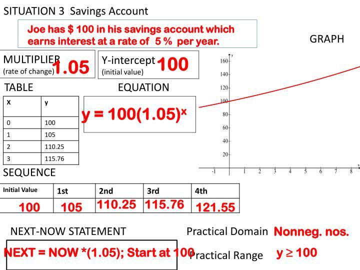 SITUATION 3  Savings Account